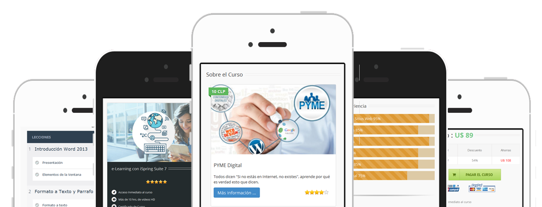 Plataforma e-Learning compatible con dispositivos móviles